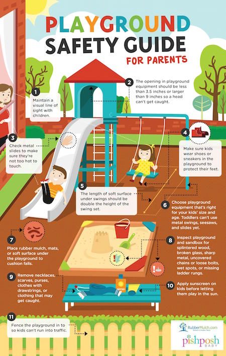 Playground-Safety-Guide-for-Parents-Infographic
